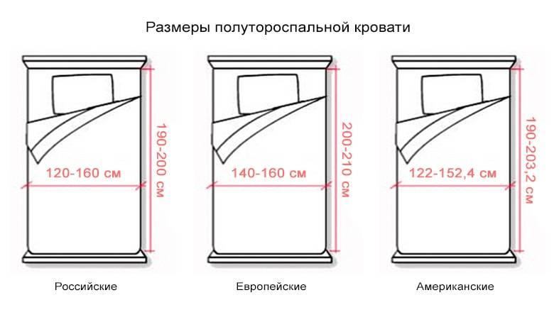 Размеры кроватей: двуспальная, полуторная, односпальная, кинг и квин-сайз