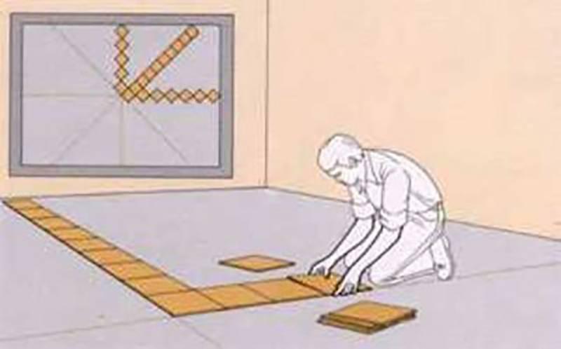 Раскладка плитки, как правильно выбрать нужный вариант
