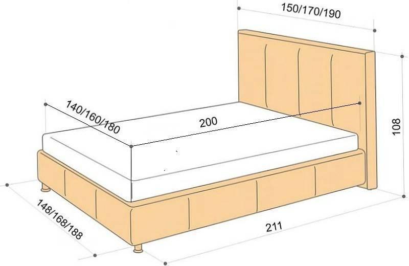 Размер односпальной кровати: на что ориентироваться при выборе