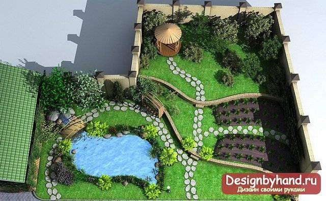 Модные тенденции в ландшафтном дизайне: украшаем дачный участок