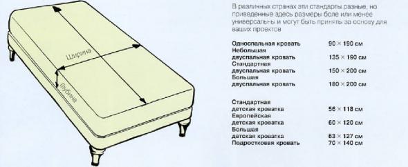 Стандартный размер двуспальной кровати, полуторной, односпальной