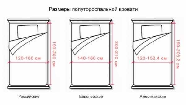 Стандартные размеры кроватей: односпальной, полуторной, двуспальной - стильный и современный дизайн интерьера для вас