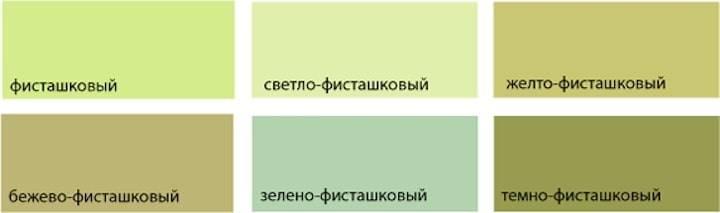 Фисташковый цвет в интерьере: особенности и сочетания с другими оттенками