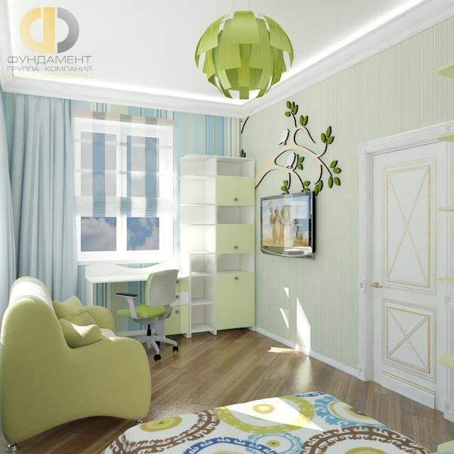 Интерьер бирюзовой комнаты – современные идеи оригинального дизайна