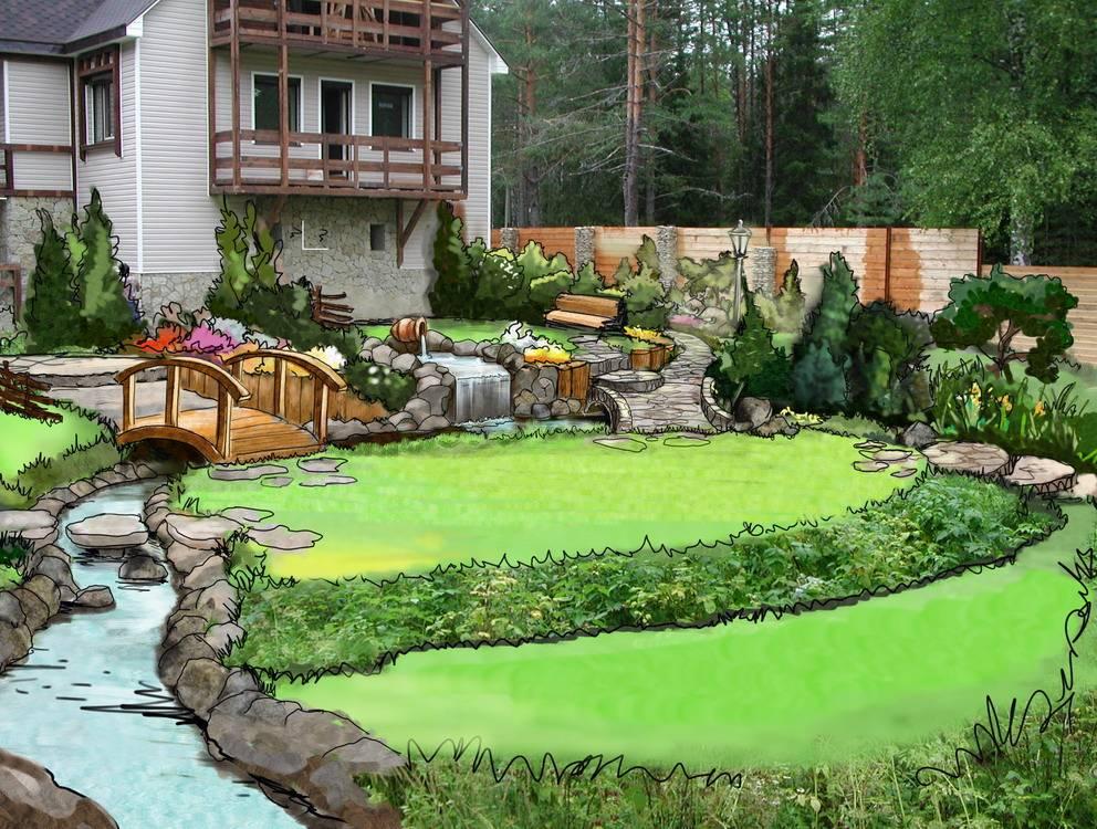 Ландшафтный дизайн дома: фото и лучшие идеи по дизайну