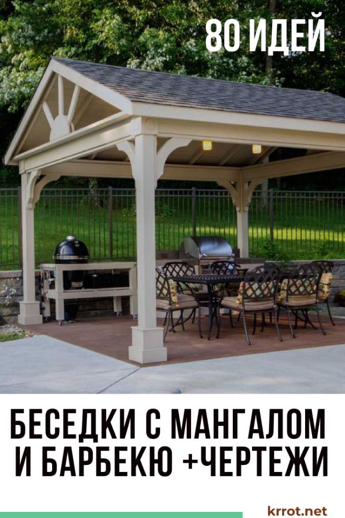 Как построить беседку с мангалом? лучшие проекты и подбор оптимальных материалов (130 фото)