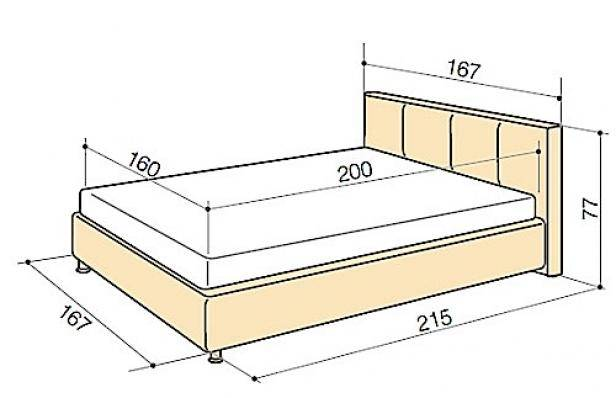 Кровать односпальная в интерьере, как выбрать для детей и взрослых
