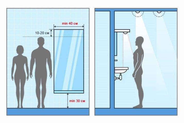 Высота установки раковины, ванны и смесителя - стандарты - строительство и ремонт