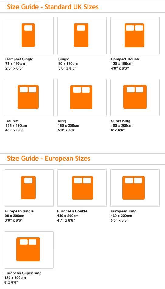 Размеры двуспальной кровати: российские, евро-стандарт, необычные модели