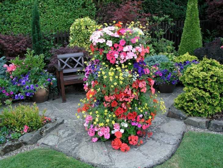 Какие бывают виды цветников ландшафтного стиля: фото разновидностей, дизайн садовых клумб разных типов на даче
