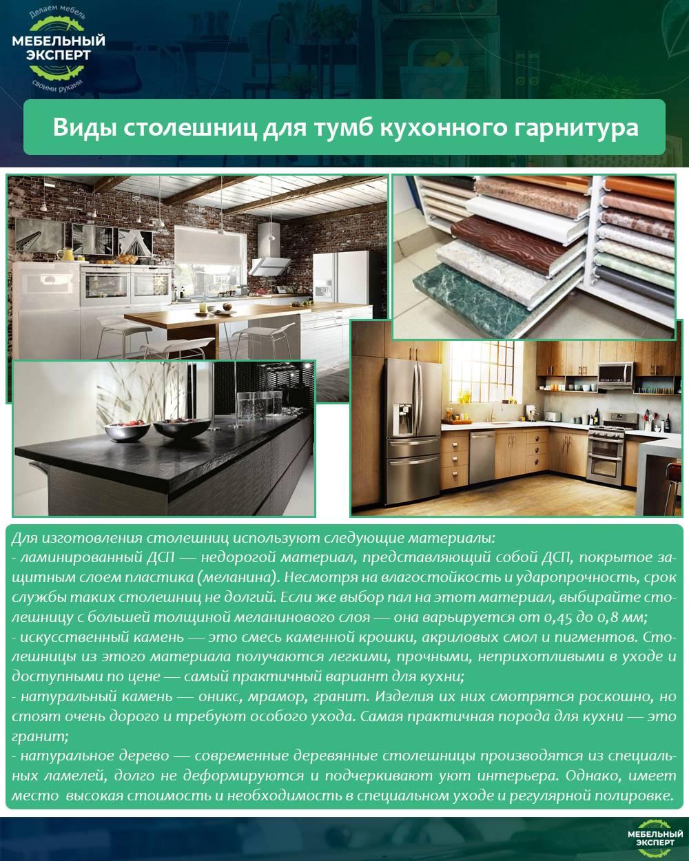 Плинтус для кухни на столешницу (15 фото) — как выбрать и установить