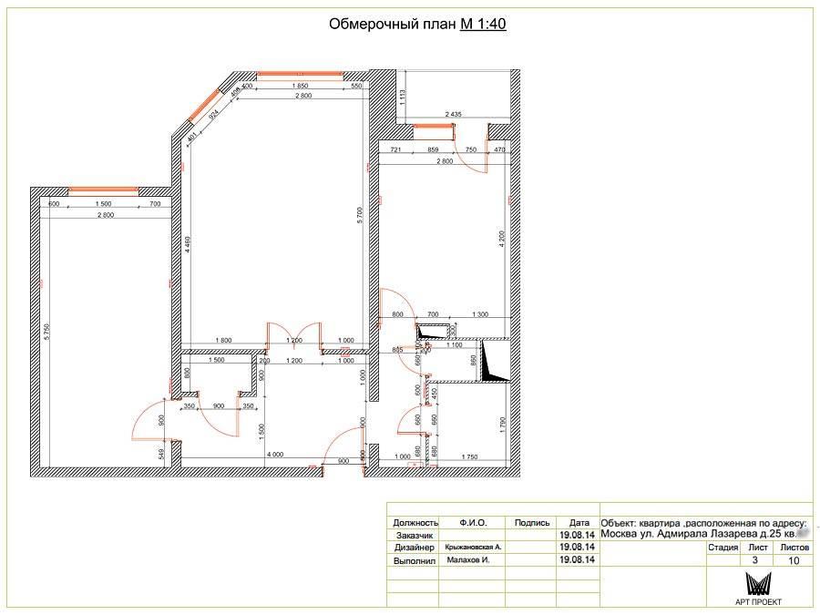 Дизайн однокомнатной квартиры площадью 40 кв. м (93 фото): ремонт, примеры интерьера 1-комнатной квартиры, выбор отделки, проекты с зонированием