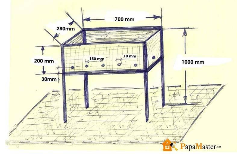 Как сделать мангал из кирпича своими руками — пошаговая инструкция