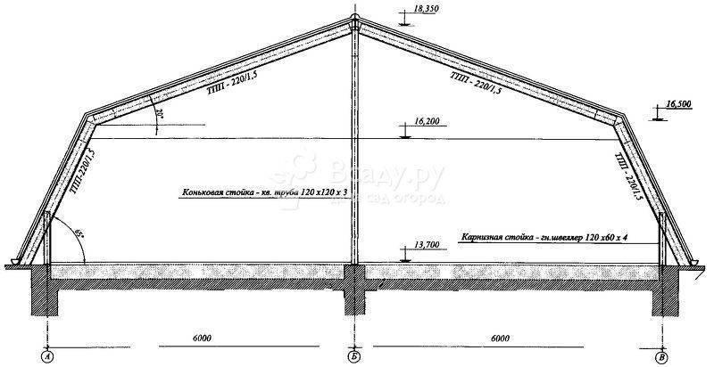 Мансардная крыша: фото, видео, инструкция по возведению