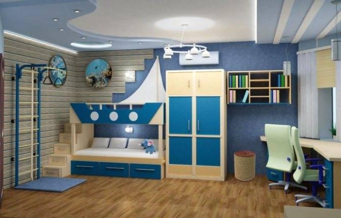 Дизайн детской комнаты – правильный интерьер имеет значение