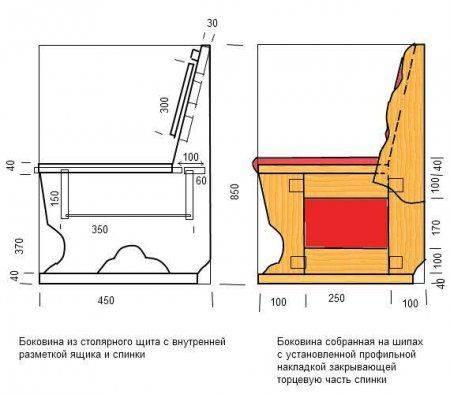 Как собрать угловой диван — инструкция по изготовлению своими руками, пошаговое руководство