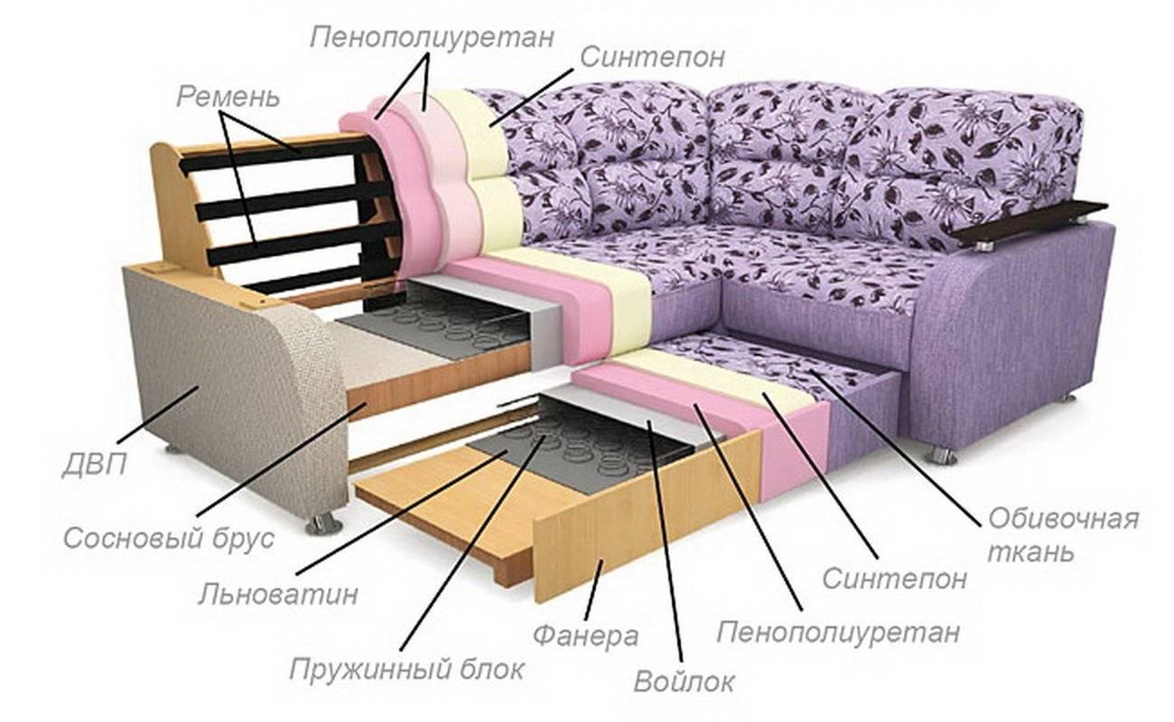 Как сделать диван своими руками (+фото, схемы)