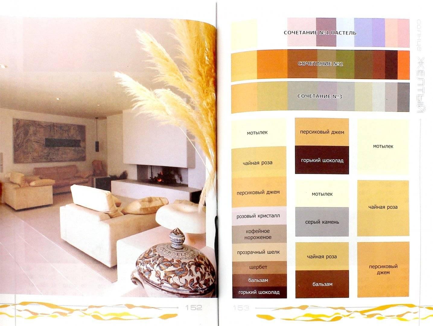 Комбинированные обои: эффекты и сочетание по цвету и фактуре