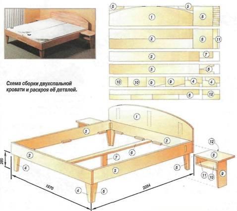 Изготовление детской кроватки своими руками: 80 фото и пошаговая инструкция как сделать кроватку