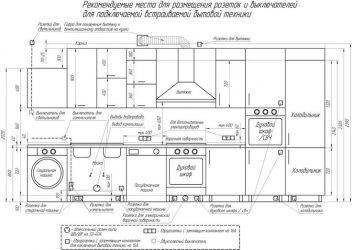 Как правильно повесить кухонные навесные шкафы?