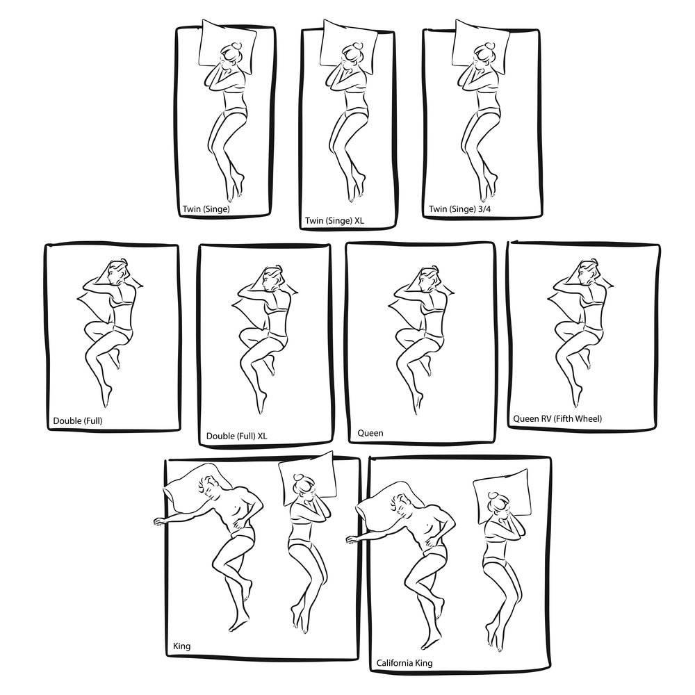 Размеры кроватей: односпальные, полуторные, двуспальные
