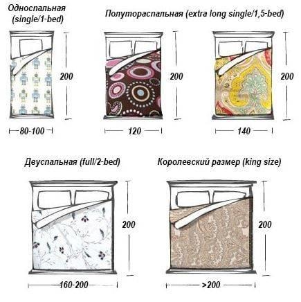 Размеры кроватей (82 фото): евро, индивидуальные и таблица стандартных, king size и трехспальной, круглой, как выбрать