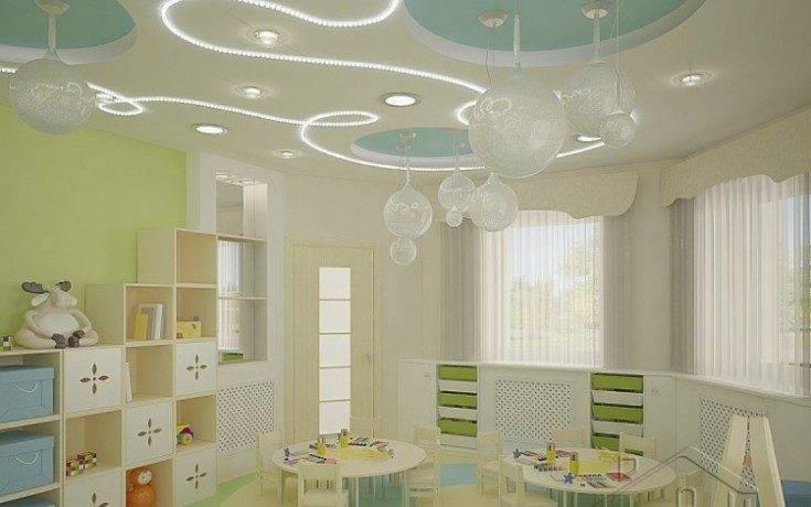 4 способа правильного оформления стен в детском саду со всеми нюансами